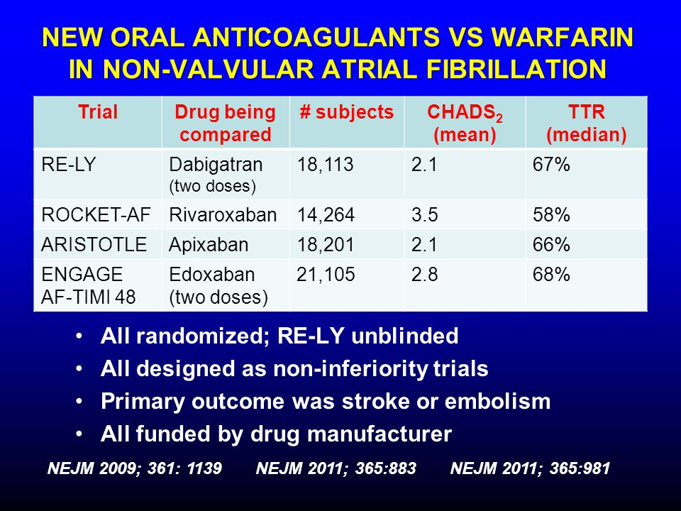NEW ORAL ANTICOAGULANTS VS WARFARIN IN NON-VALVULAR ATRIAL FIBRILLATION