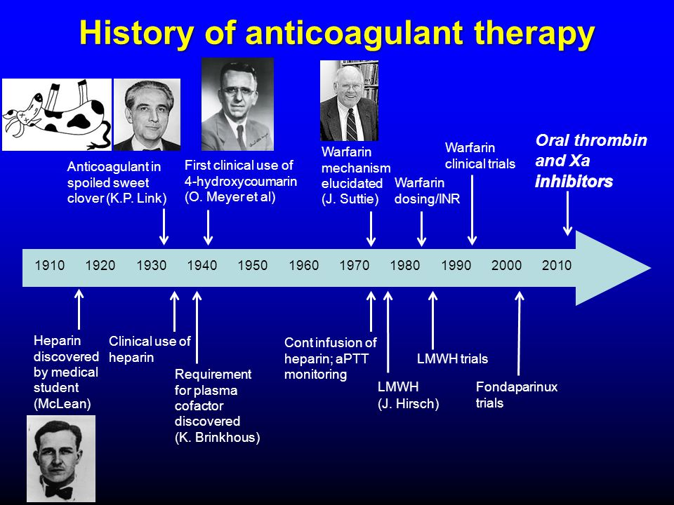 History of anticoagulant therapy