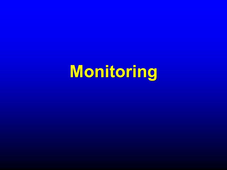 Monitoring Lotsa luck