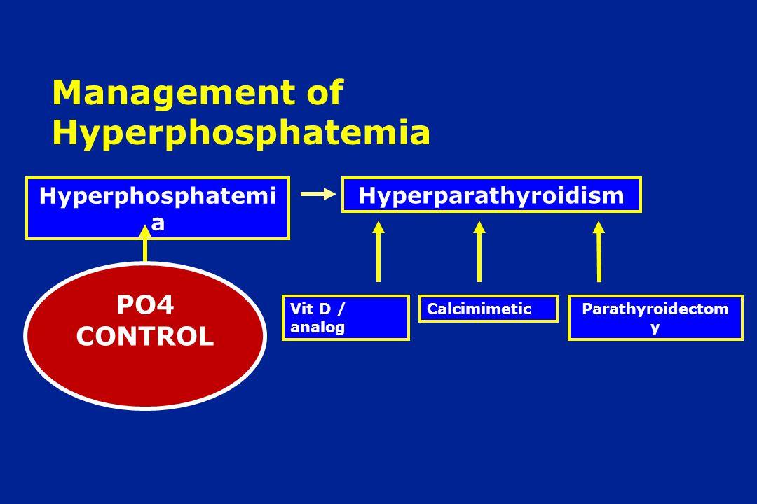 Management of Hyperphosphatemia