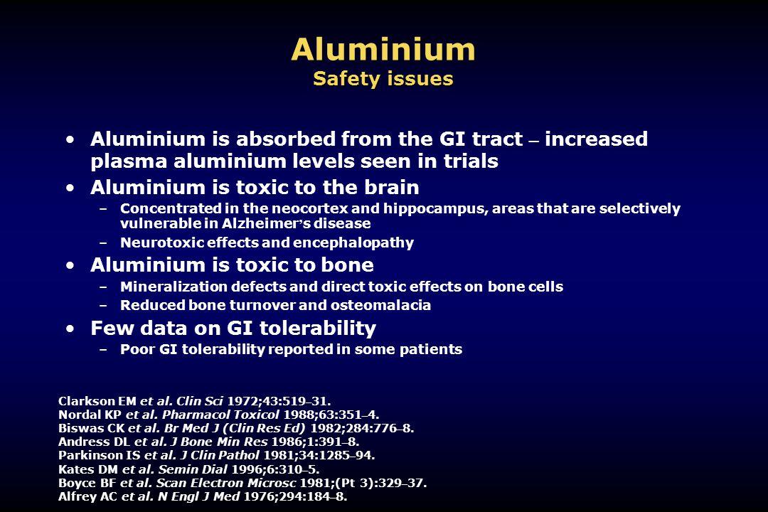 Aluminium Safety issues