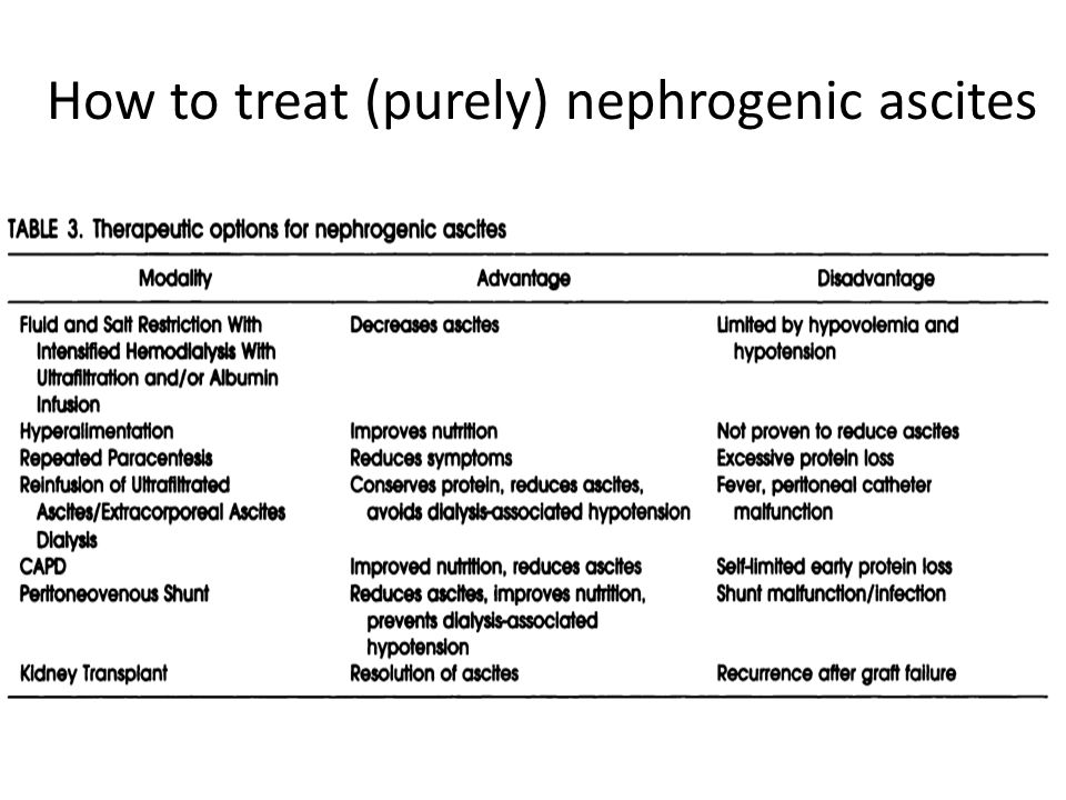 How to treat (purely) nephrogenic ascites