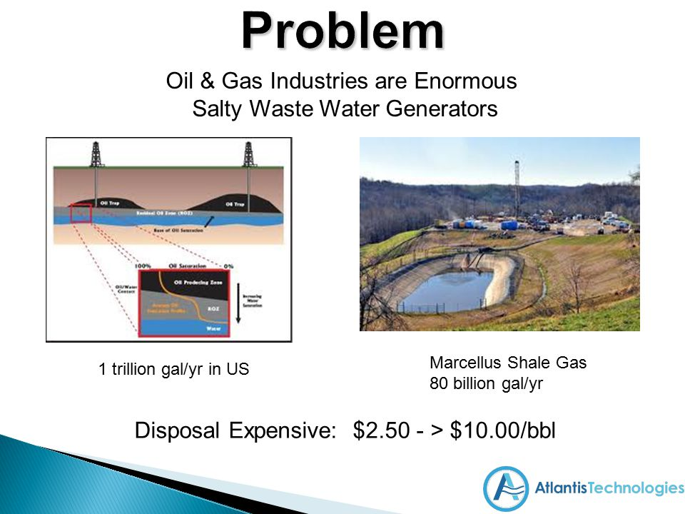 Problem Oil & Gas Industries are Enormous Salty Waste Water Generators