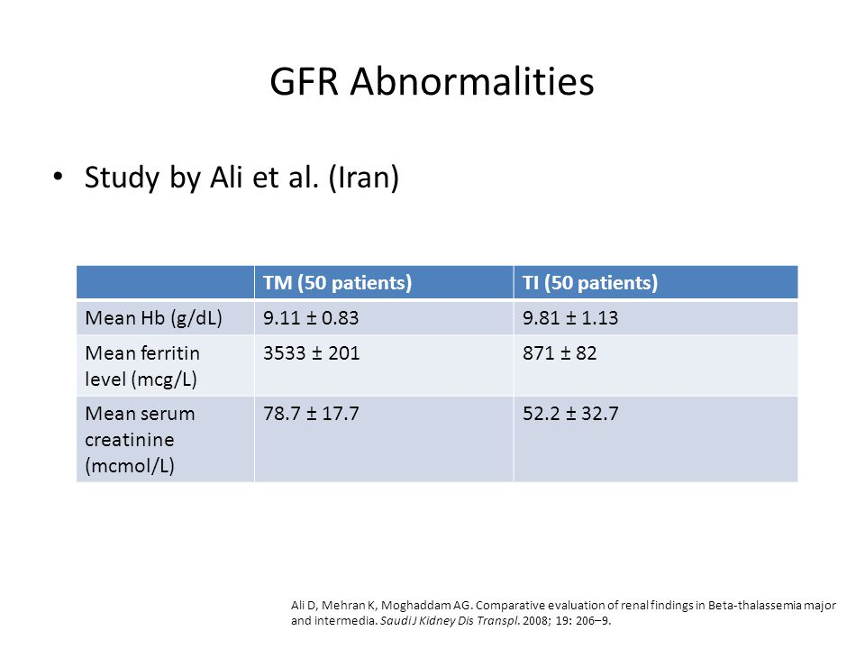 GFR Abnormalities Study by Ali et al. (Iran) TM (50 patients)