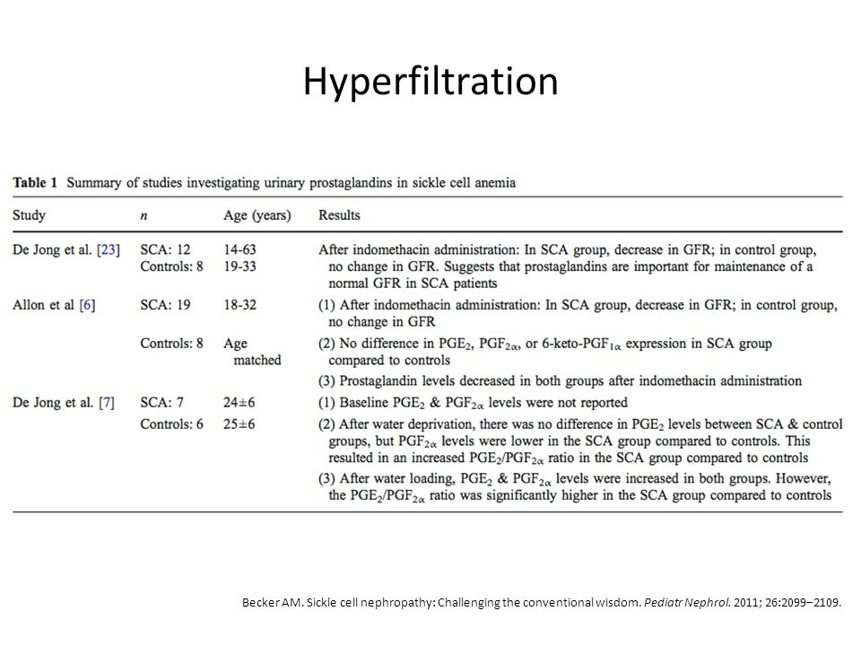 Hyperfiltration