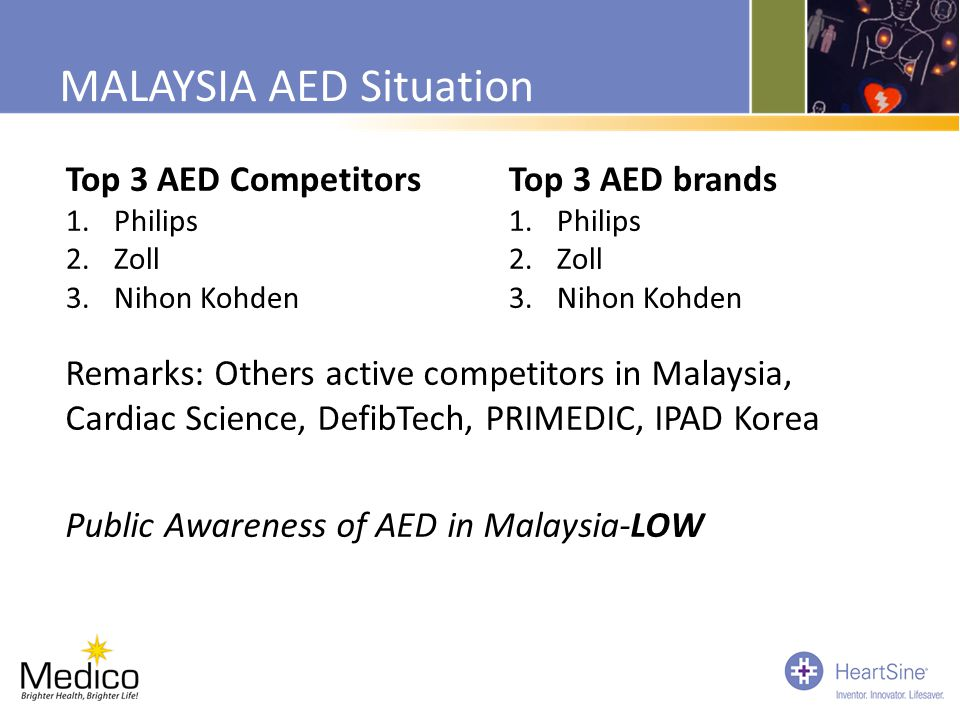 MALAYSIA AED Situation