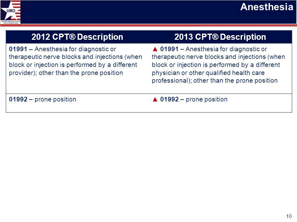 Anesthesia 2012 CPT® Description 2013 CPT® Description