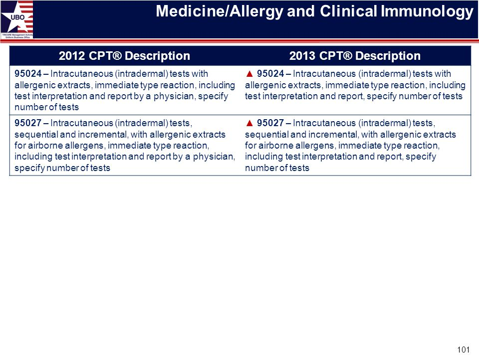 Medicine/Allergy and Clinical Immunology