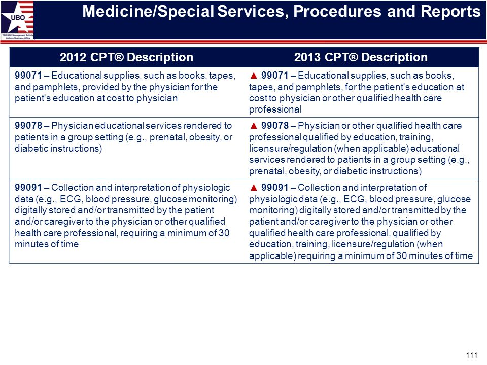 Medicine/Special Services, Procedures and Reports
