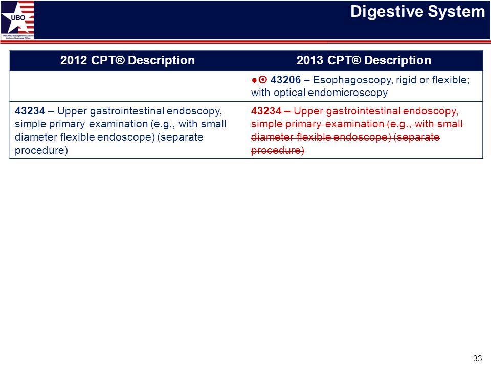 Digestive System 2012 CPT® Description 2013 CPT® Description