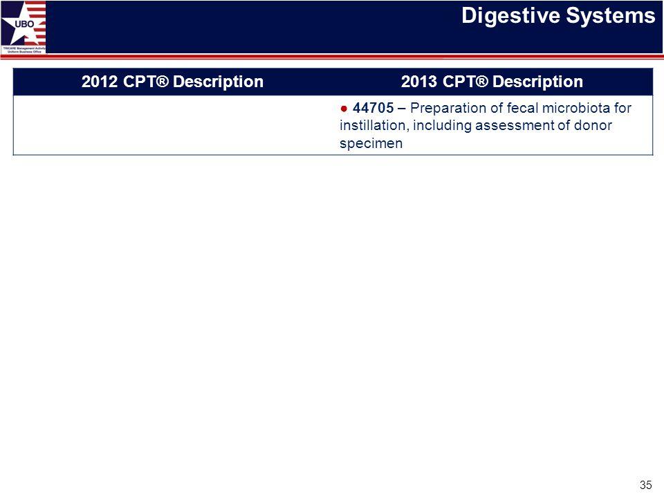 Digestive Systems 2012 CPT® Description 2013 CPT® Description