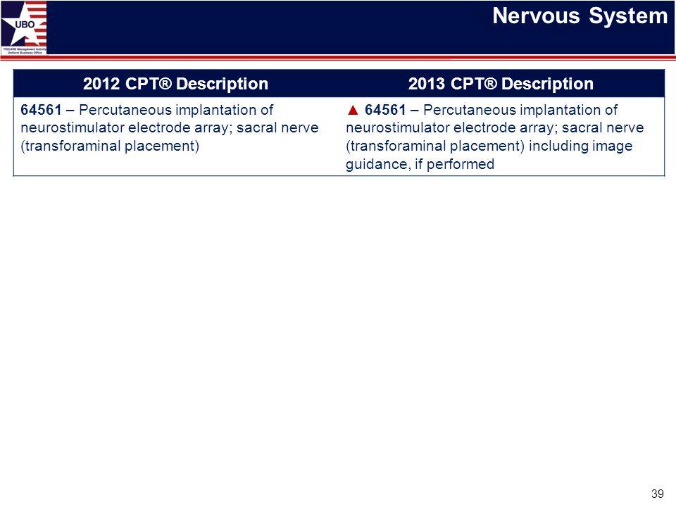 Nervous System 2012 CPT® Description 2013 CPT® Description