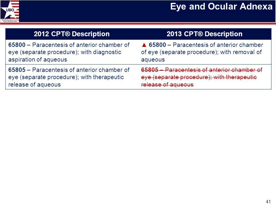 Eye and Ocular Adnexa 2012 CPT® Description 2013 CPT® Description