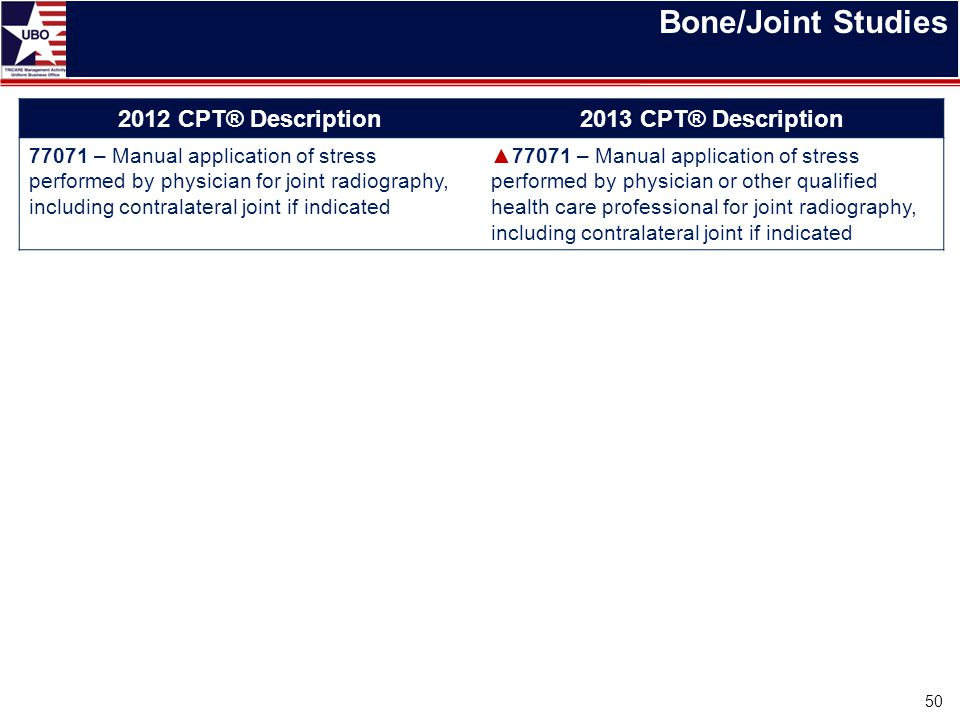 Bone/Joint Studies 2012 CPT® Description 2013 CPT® Description