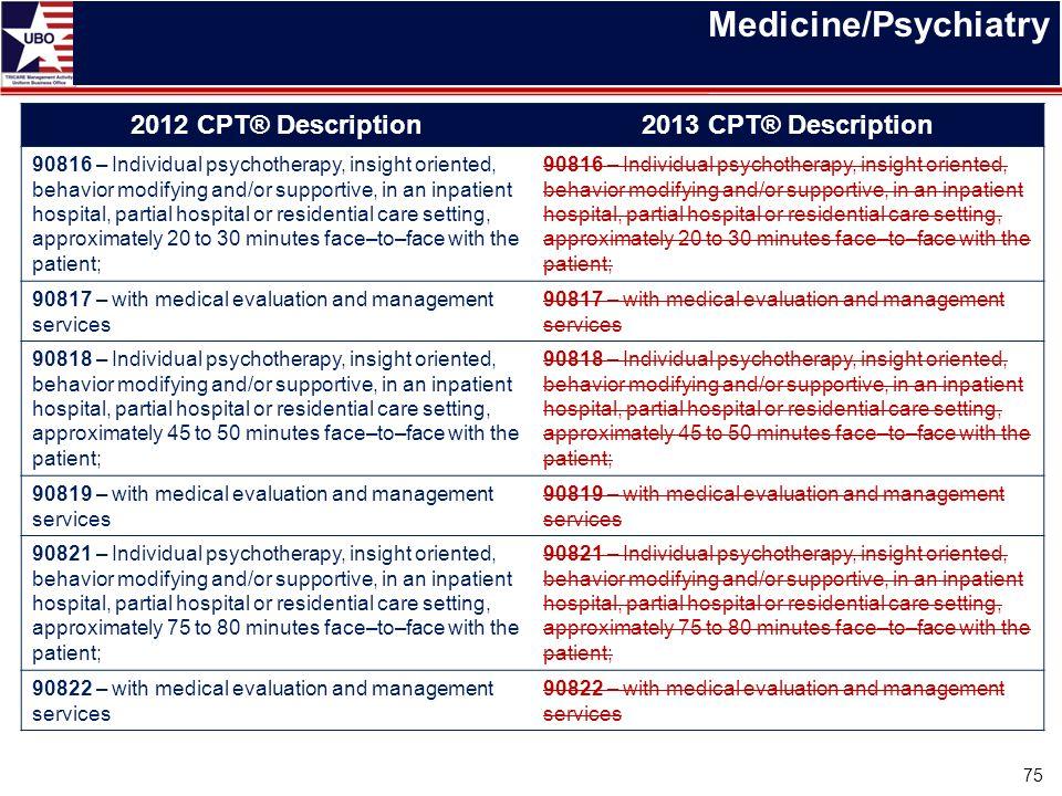 Medicine/Psychiatry 2012 CPT® Description 2013 CPT® Description
