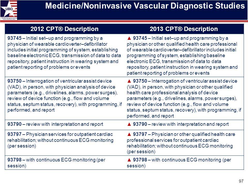 Medicine/Noninvasive Vascular Diagnostic Studies