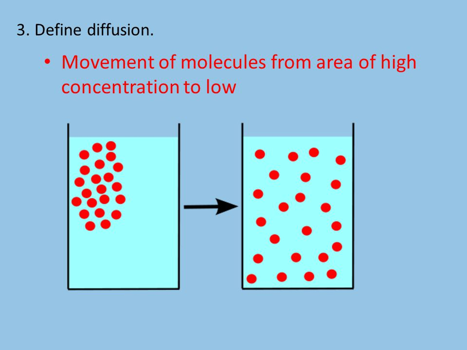 Movement of molecules from area of high concentration to low