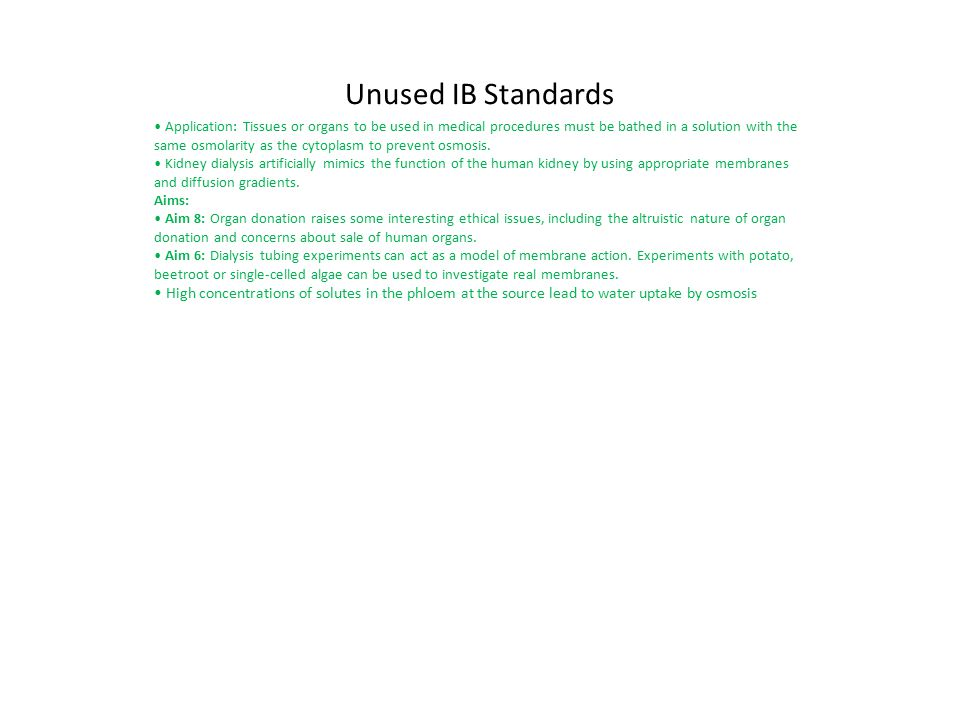 Unused IB Standards