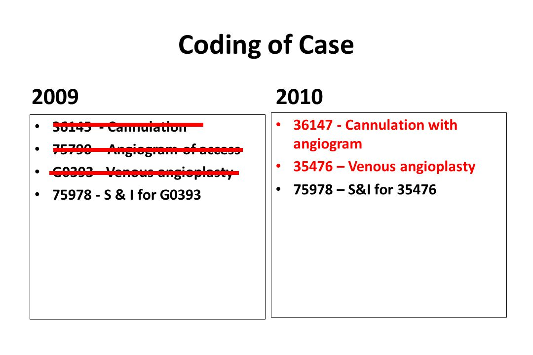 Coding of Case 2009 2010 36147 - Cannulation with angiogram