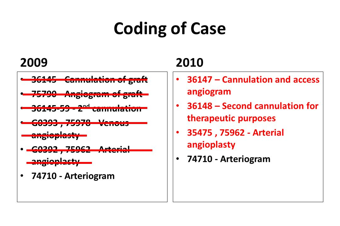 Coding of Case 2009 2010 36145 - Cannulation of graft