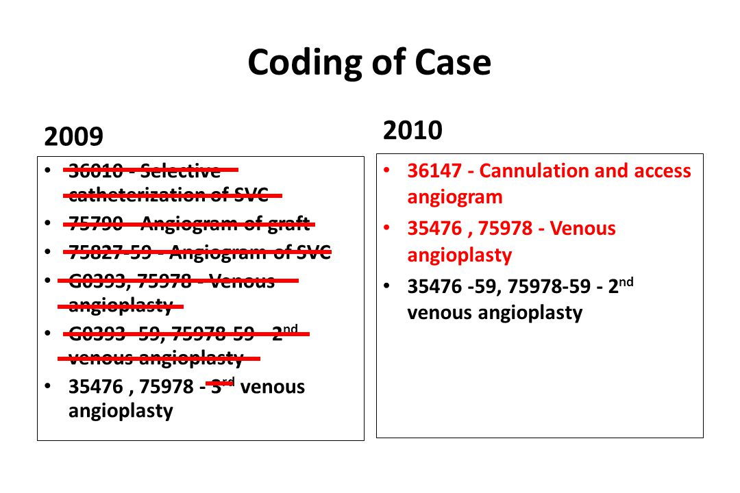 Coding of Case 2010 2009 36010 - Selective catheterization of SVC