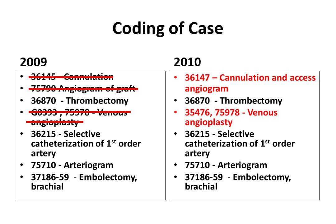 Coding of Case 2009 2010 36145 - Cannulation 75790 Angiogram of graft