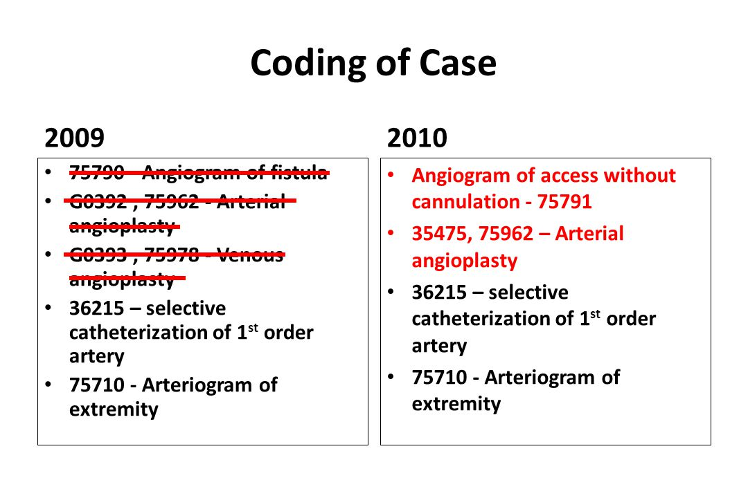 Coding of Case 2009 2010 75790 - Angiogram of fistula