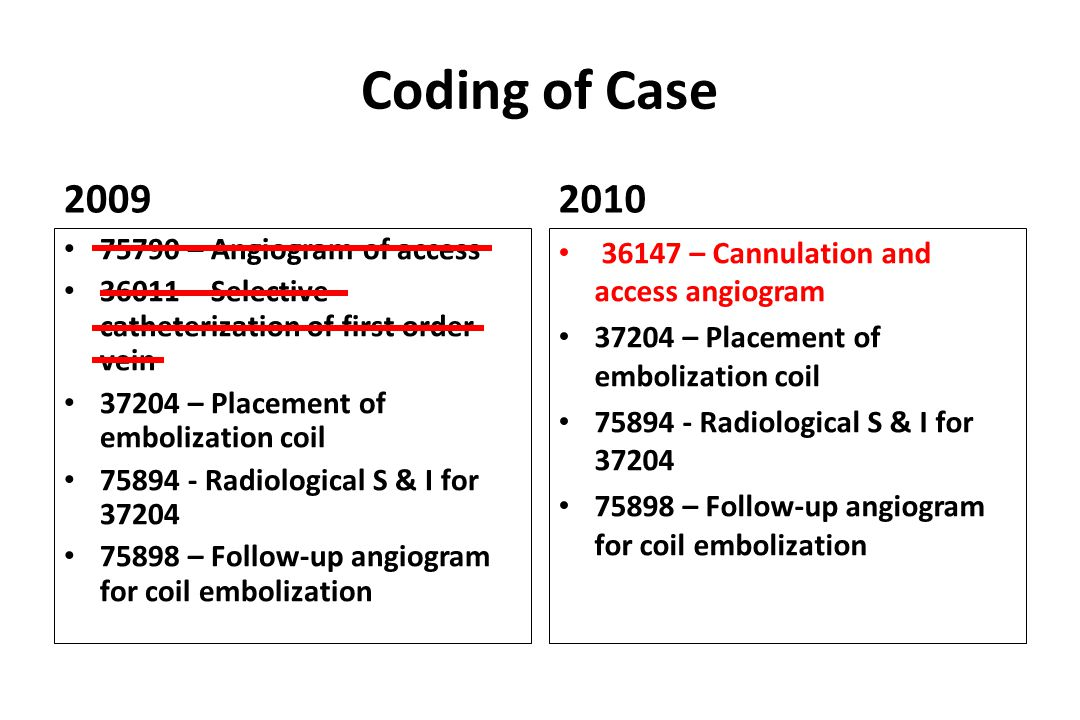 Coding of Case 2009 2010 75790 – Angiogram of access