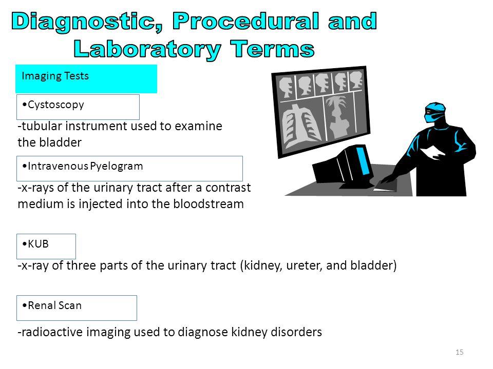 Diagnostic, Procedural and