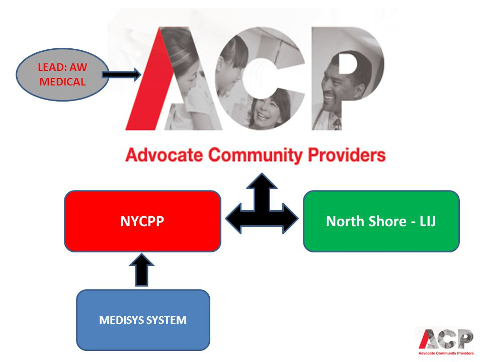 NYCPP North Shore - LIJ MEDISYS SYSTEM LEAD: AW MEDICAL
