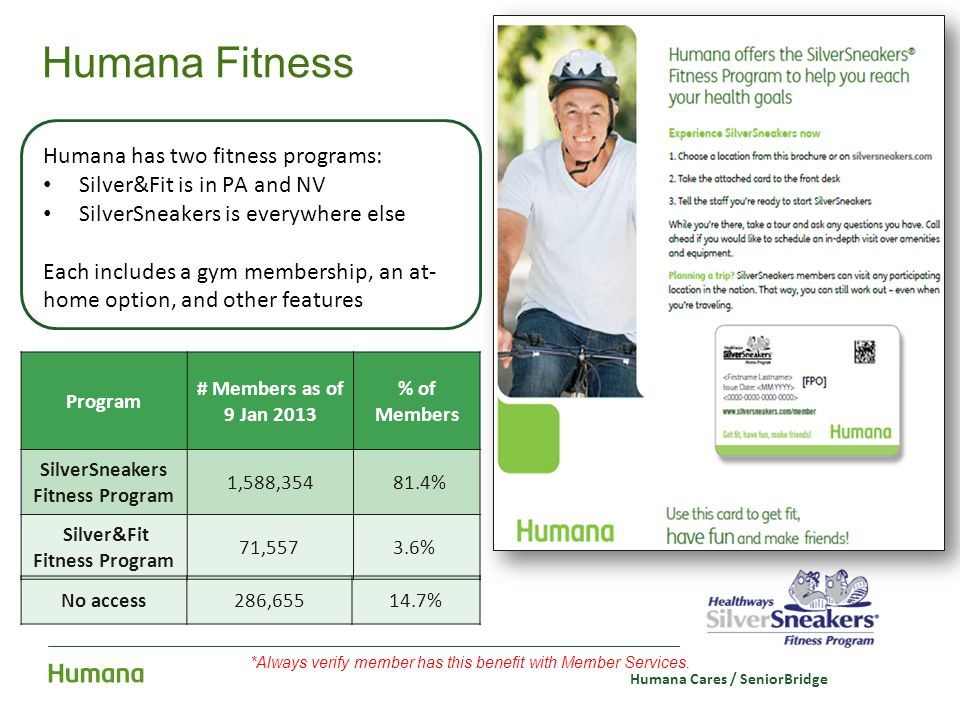 Humana Inc. Approved Resources