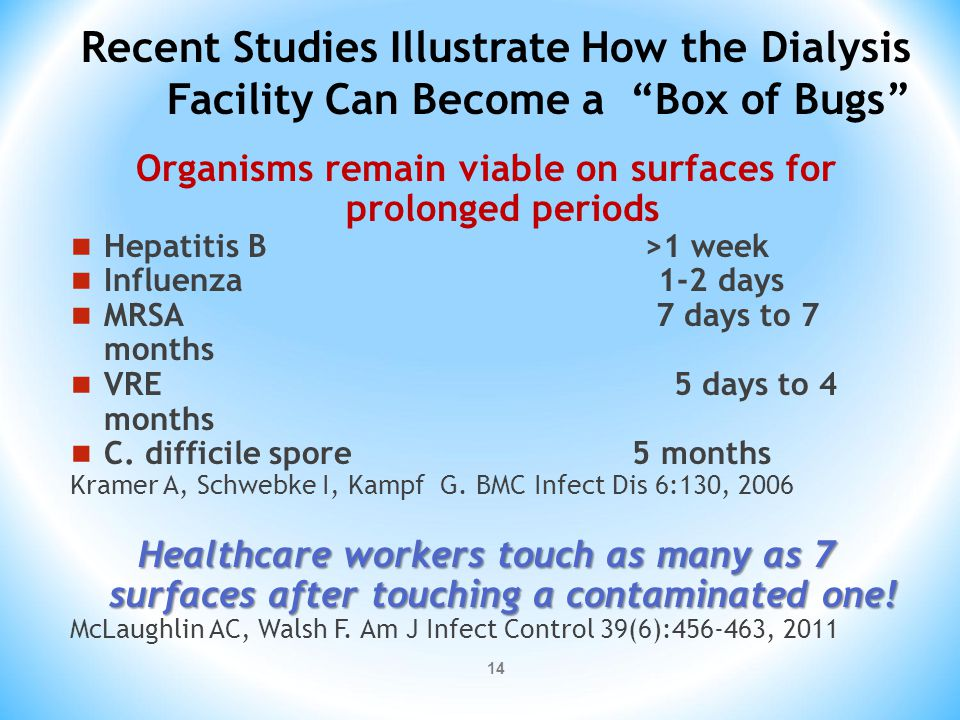 Organisms remain viable on surfaces for prolonged periods