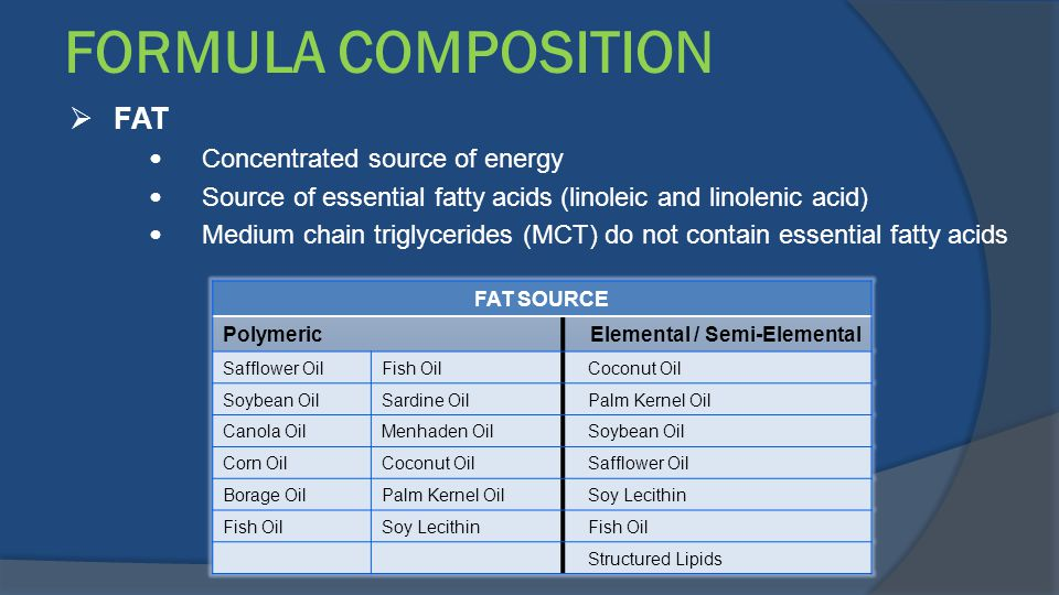 FORMULA COMPOSITION FAT Concentrated source of energy