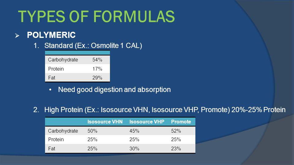 TYPES OF FORMULAS POLYMERIC Standard (Ex.: Osmolite 1 CAL) 29%
