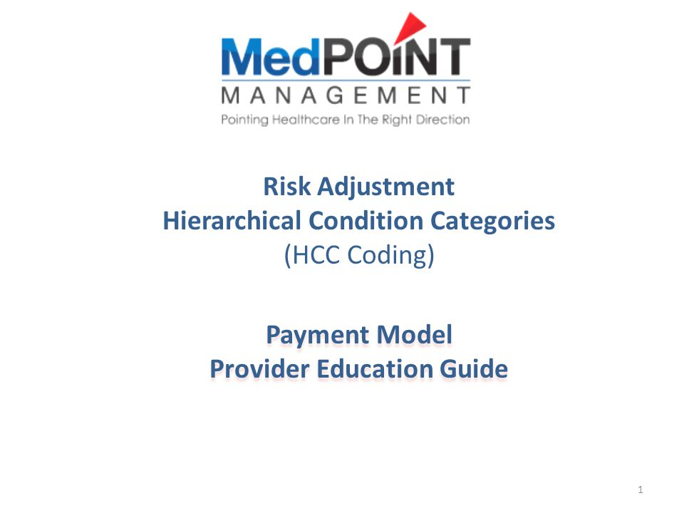 Risk Adjustment Hierarchical Condition Categories (HCC Coding)