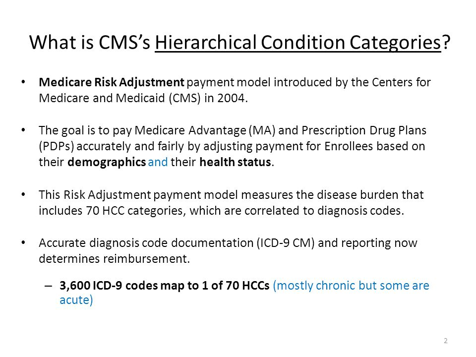 What is CMS's Hierarchical Condition Categories
