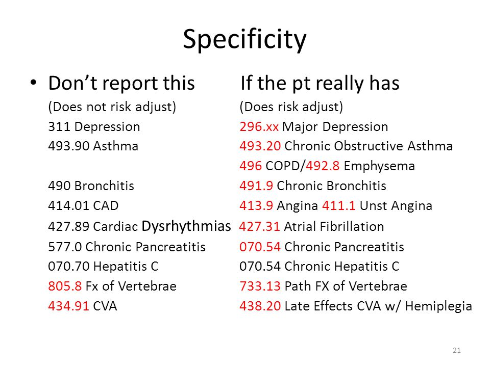 Specificity Don't report this If the pt really has