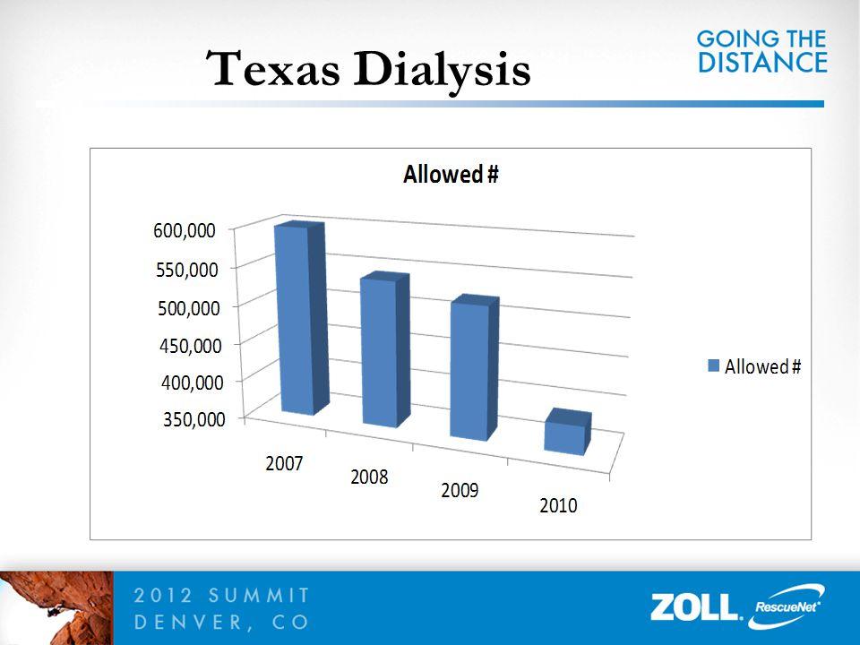 Texas Dialysis 76
