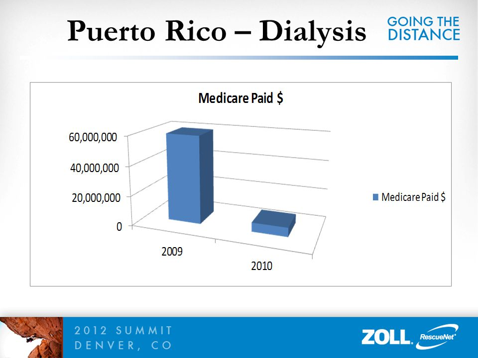 Puerto Rico – Dialysis 81