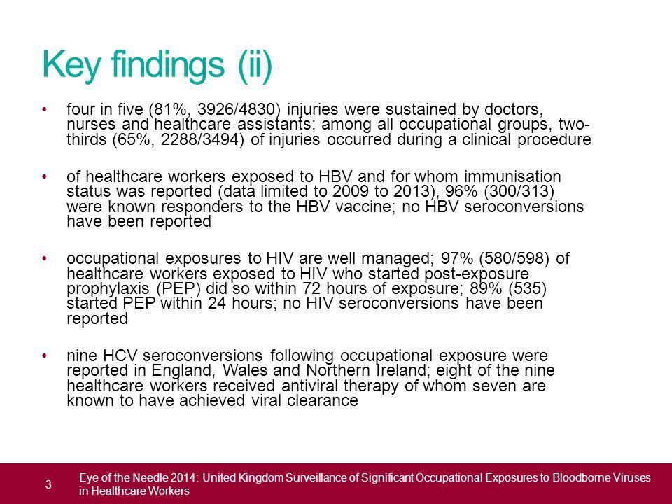 Key findings (ii)