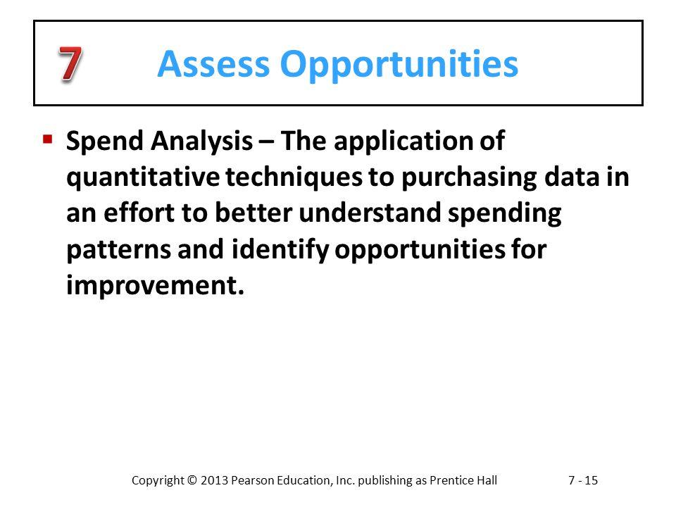 Assess Opportunities