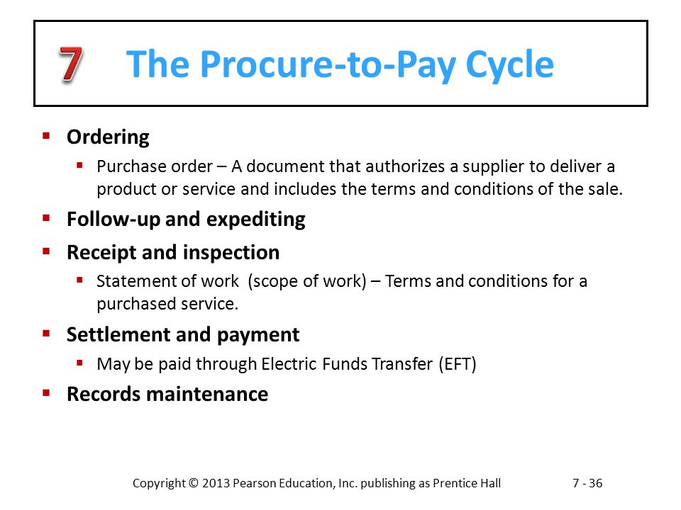 The Procure-to-Pay Cycle