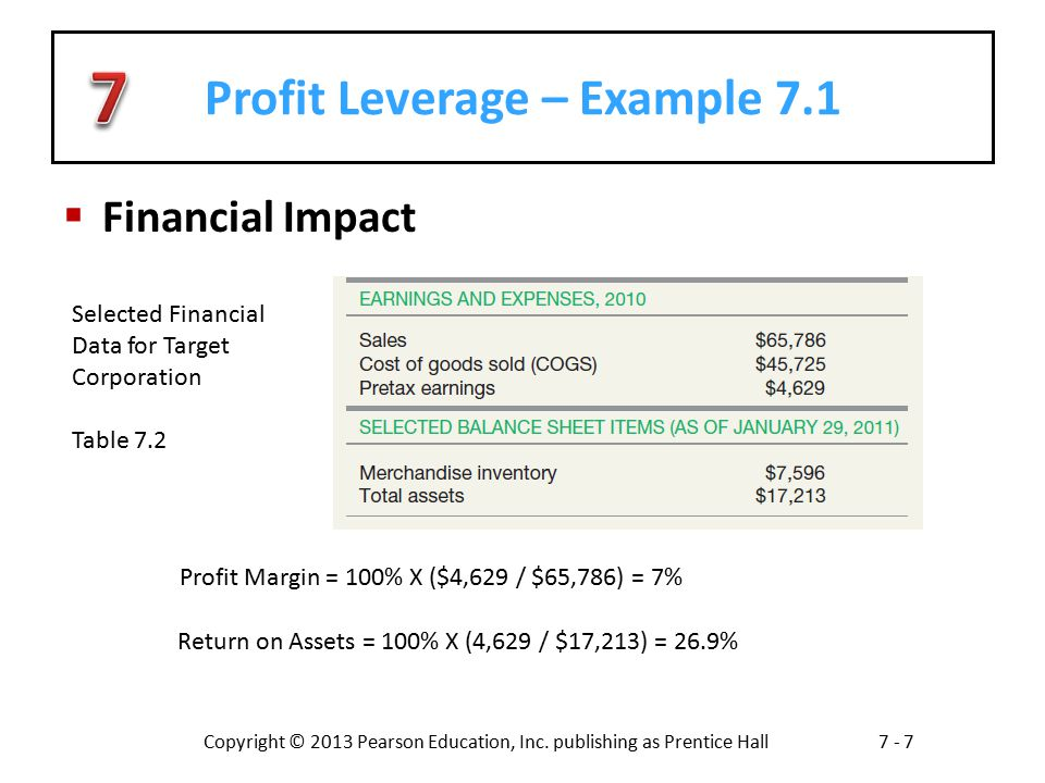 Profit Leverage – Example 7.1