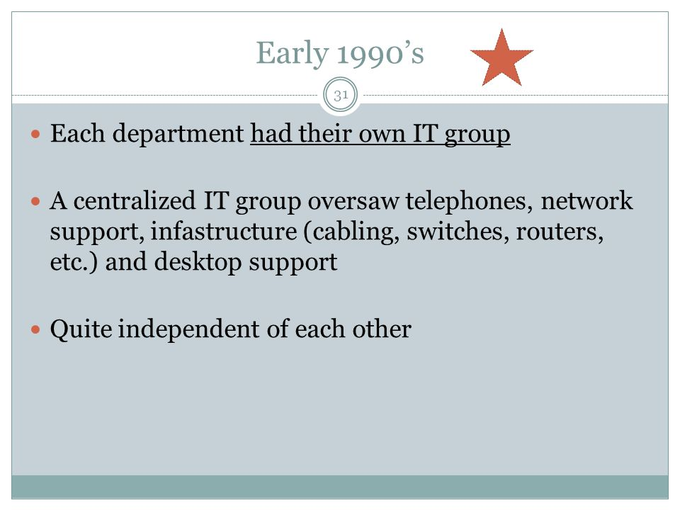 Early 1990's Each department had their own IT group