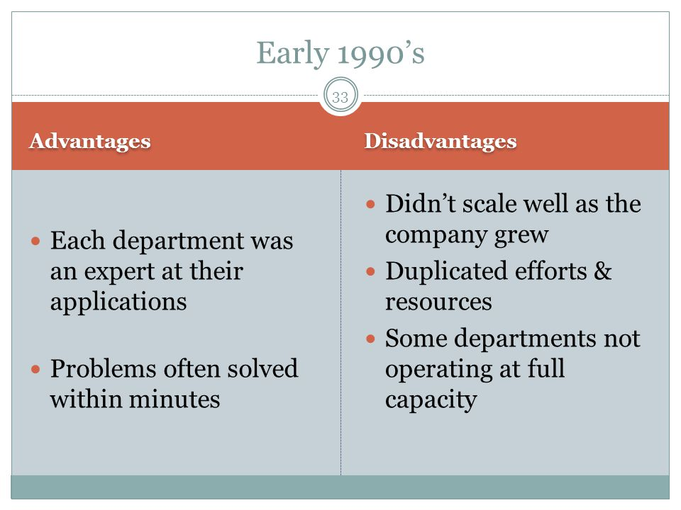 Early 1990's Didn't scale well as the company grew