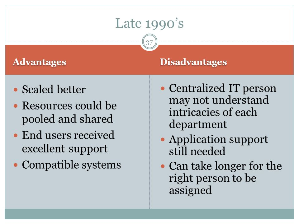 Late 1990's Scaled better Resources could be pooled and shared