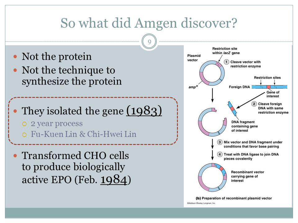 So what did Amgen discover