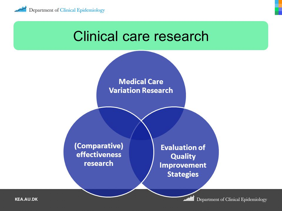 Clinical care research