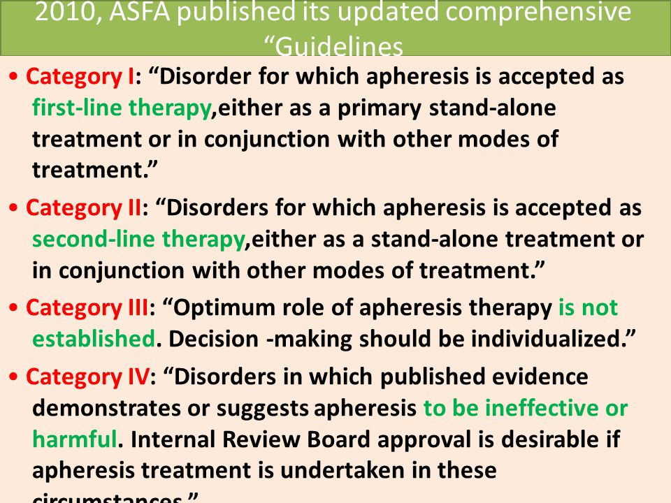 2010, ASFA published its updated comprehensive Guidelines