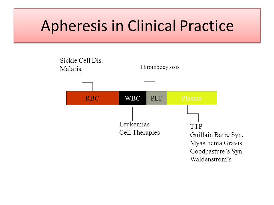 Apheresis in Clinical Practice
